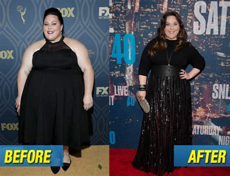 Chrissy Metz's Weight Loss Journey   Real News 24