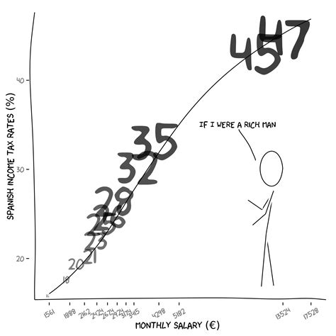 R package xkcd