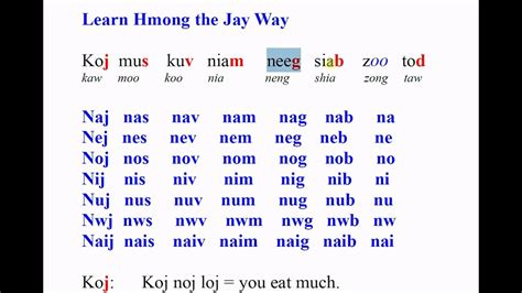 Mastering the Hmong tones - YouTube