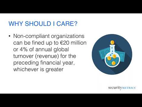 Implications of GDPR for IoT Big Data Security and Privacy