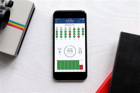 6 Best Goal Setting Apps You Can Use (2017) | Beebom