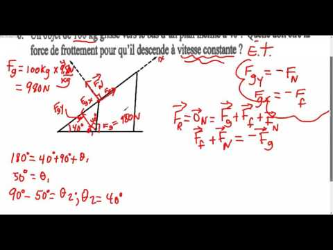 La gravitation universelle : Seconde - 2nde - Exercices